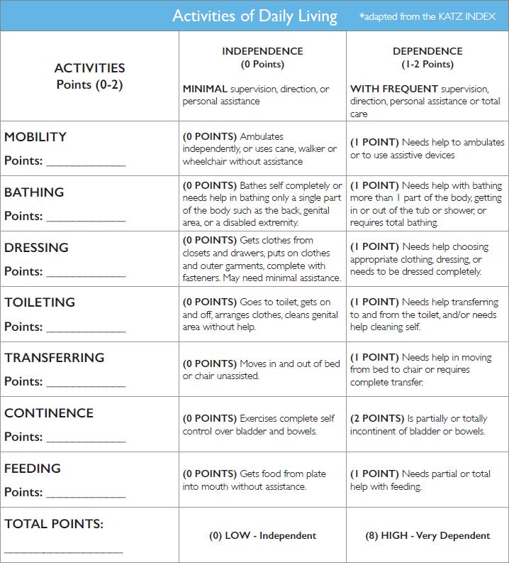 Self Care Assessment Worksheet Uu22 Advancedmassagebysara
